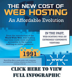 The New Cost of Web Hosting small