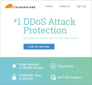 Hosting Review Cloudflare